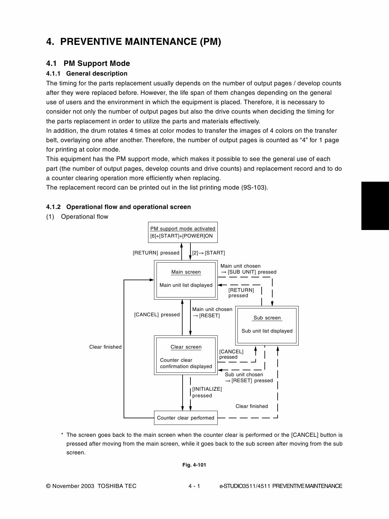 customer service handbook pdf